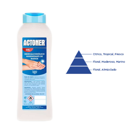 Actoner Hydroalcoholic Gel Hand Sanitizer 600ml